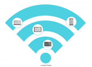 How Businesses Can Protect Their Wireless Access Points