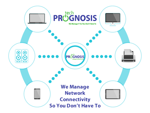 "Image of multiple devices connected to each other, and the Tech Prognosis slogan ""We Manage Connectivity So You Don't Have To"""