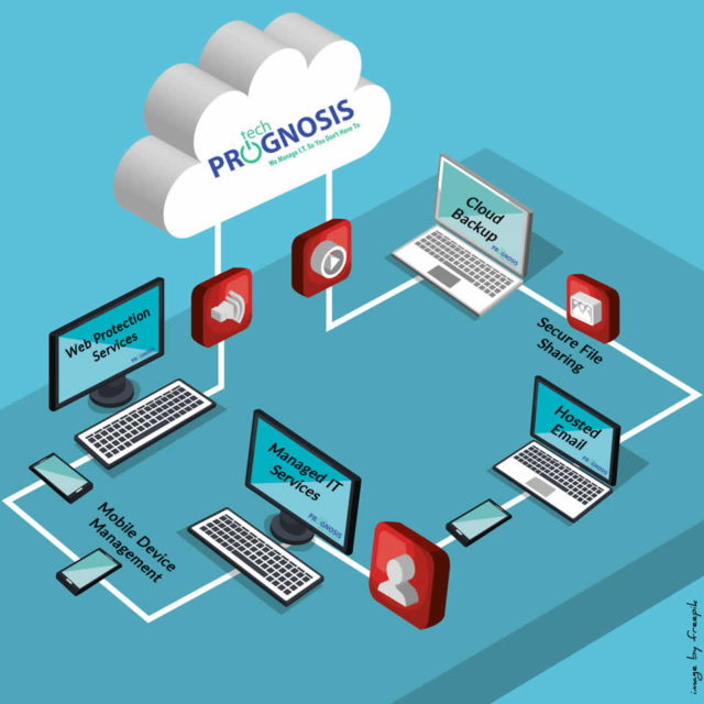 An illustration of several technology services and laptops in a cloud hosting simulation.