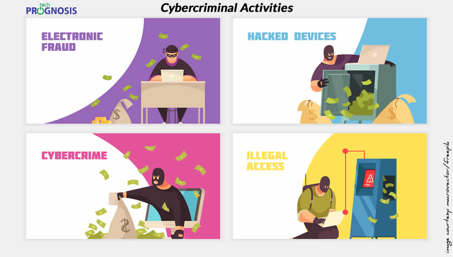 Types of cybercriminal activities like electronic fraud and illegal computer access.
